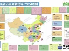 中国重点新材料产业全景图