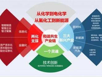 """多氟多 制造业""""2020标杆智能工厂"""",借助群晖存储服务器推进数字化转型升级"""