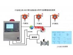 吉林可燃性气体探测器厂家-- 长春弈扬科技有限公司