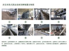 公司出售二手燃料乙醇设备一套-- 天津实发中科百奥工业生物技术有限公司