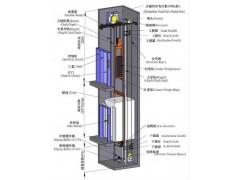福建价位合理的别墅电梯供应湖南别墅电梯供应-- 漳州亚泰机械设备有限公司