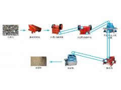 巩义铂思特低品位石英砂提纯设备,石英玻璃选矿方法,石英砂用途-- 巩义市铂思特机械制造有限公司