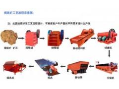 巩义铂思特高硅低品位赤铁矿石选矿方法,高硫铁精矿提铁降硫-- 巩义市铂思特机械制造有限公司